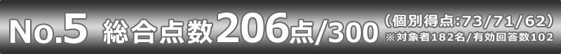 800 77_05s